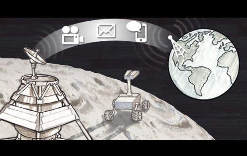 Google Lunar XPRIZE teams compete to land their craft on the moon, travel 500 meters in some capacity, and transmit information back to Earth. Courtesy of the X PRIZE Foundation.