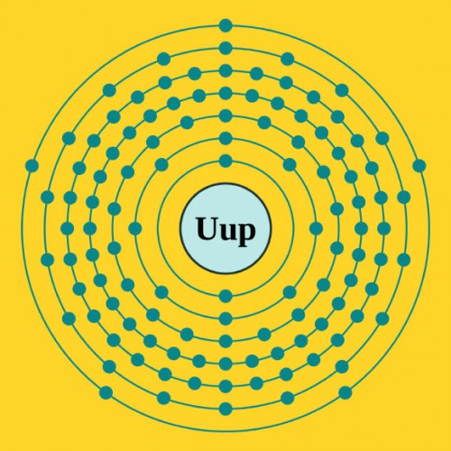 The hypothetical Bohr structure of element 115 http://www.sci-news.com/physics/science-ununpentium-element-115-01340.html