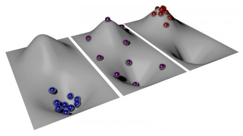 The balls represent the distribution of atoms at three different temperatures: positive (blue), infinity (purple), and negative (red). Courtesy of LMU/MPQ Munich.