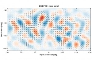 Instead of a linear pattern, the gravitational waves generate a twisting curl pattern, known as the B-mode, in the polarization of the cosmic microwave background. Image Courtesy of Discovery News.