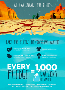 An infographic from the Change the Course website, giving examples of ways for individuals to reduce their water footprints.   Image courtesy of Change the Course IMAGE COURTESY OF CHANGE THE COURSE
