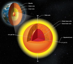 A new structure of the planet's inner core was proposed by professor Xiaodong Song of the University of Illinois. Image Courtesy of the University of Illinois.