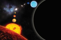 How Stars Form: Collaborative research studies stars from their early days