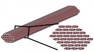 nanocellulose1