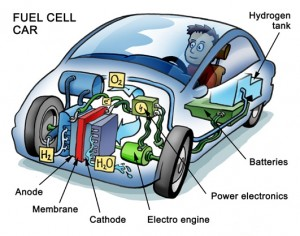 Fuel cell cars are one of the many exciting applications of Professor Taylor's research. Image courtesy of Creative Commons.