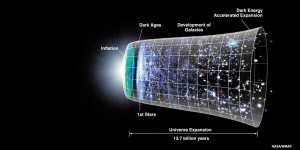 The mission will help to elucidate the expansion history of the universe. Image courtesy of NASA.
