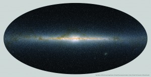 The Zone of Avoidance, created by the Milky Way's obscuring light and dust. Image courtesy of Wikipedia.