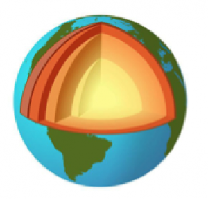 A schematic of Earth's structure; the mantle is shown in red and orange, while the core is shown in yellow. Image courtesy of Wikimedia.
